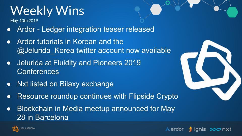 weekly_wins_10th_may_2019